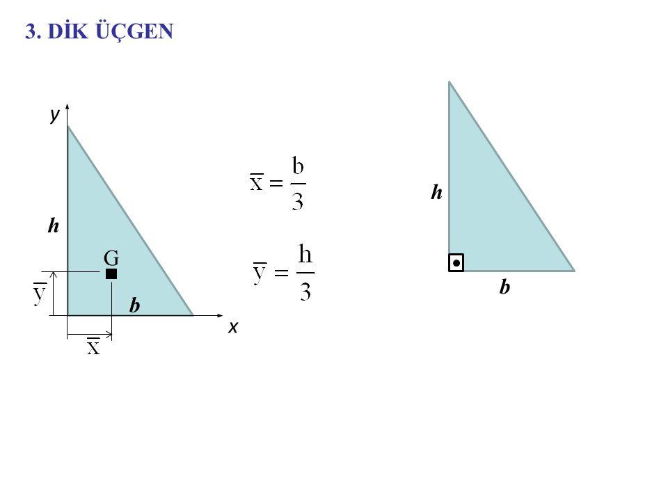 3. DİK ÜÇGEN h b y h G b x