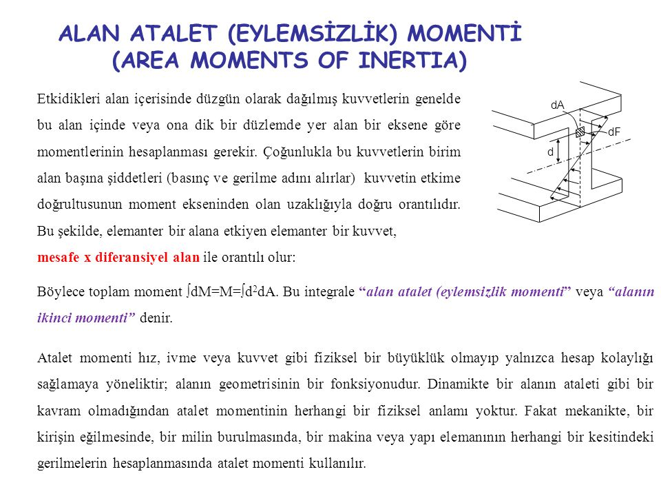 ALAN ATALET (EYLEMSİZLİK) MOMENTİ (AREA MOMENTS OF INERTIA)