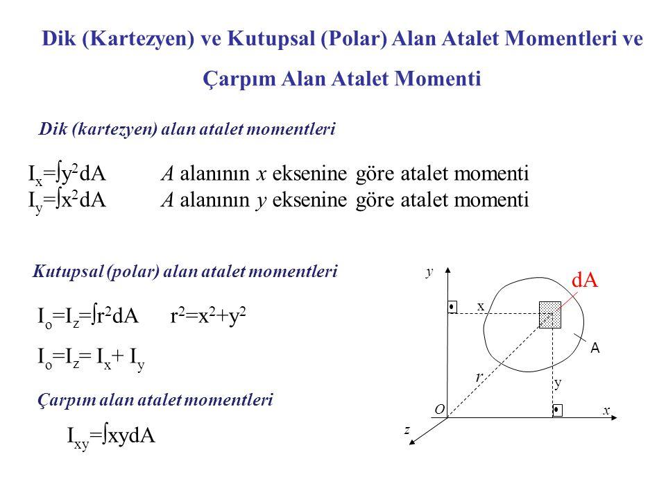 Dik (Kartezyen) ve Kutupsal (Polar) Alan Atalet Momentleri ve