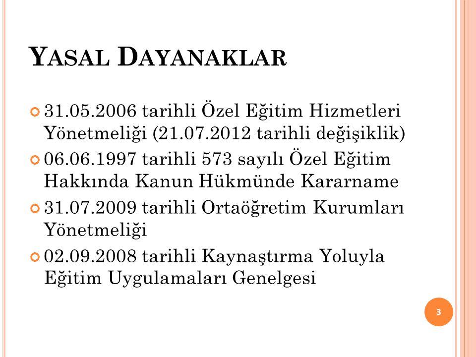 Yasal Dayanaklar 31.05.2006 tarihli Özel Eğitim Hizmetleri Yönetmeliği (21.07.2012 tarihli değişiklik)