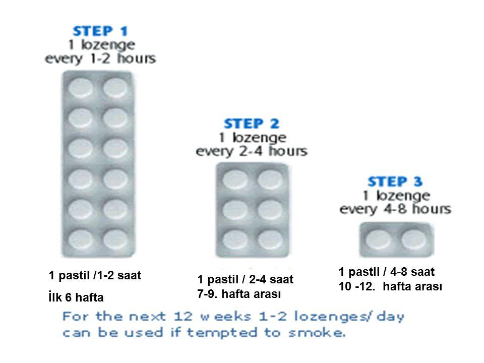 1 pastil / 4-8 saat 10 -12. hafta arası. 1 pastil /1-2 saat.