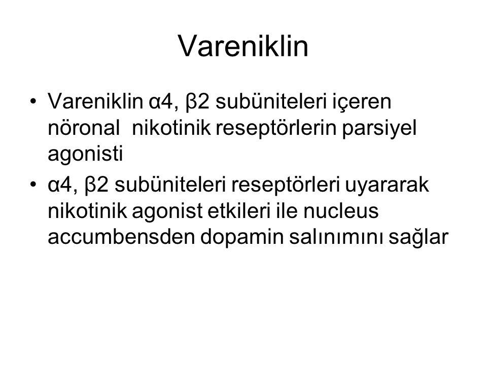 Vareniklin Vareniklin α4, β2 subüniteleri içeren nöronal nikotinik reseptörlerin parsiyel agonisti.