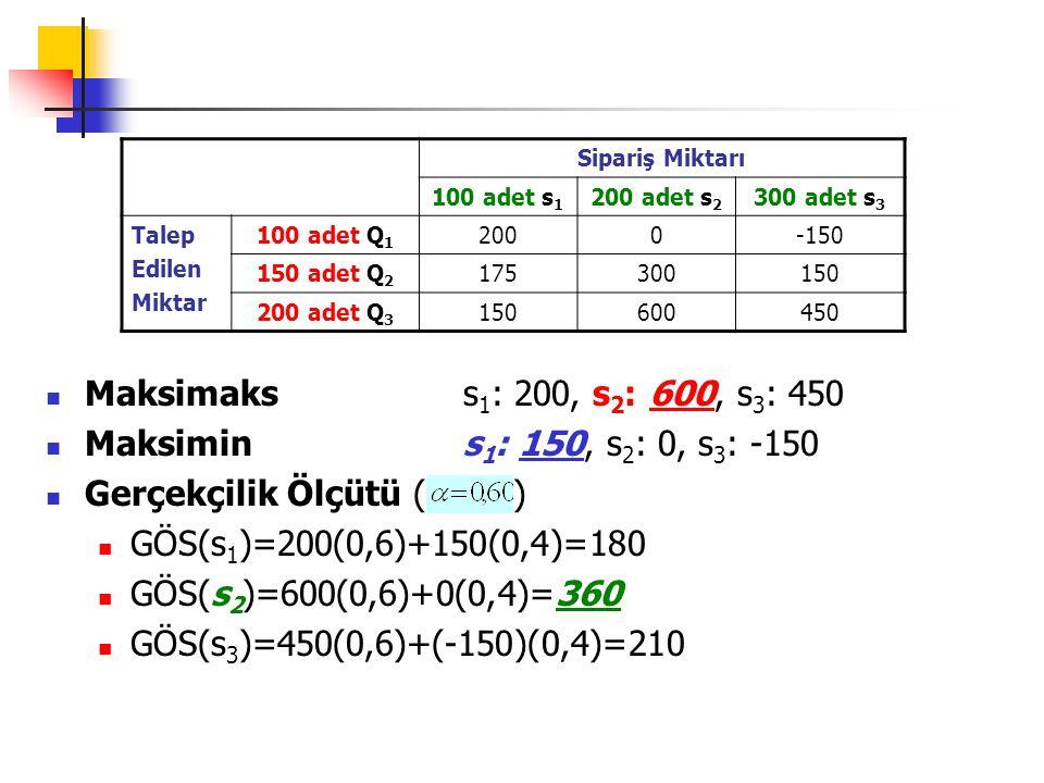 Maksimaks s1: 200, s2: 600, s3: 450 Maksimin s1: 150, s2: 0, s3: -150