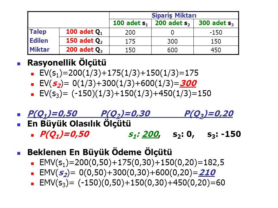 EV(s3)= (-150)(1/3)+150(1/3)+450(1/3)=150