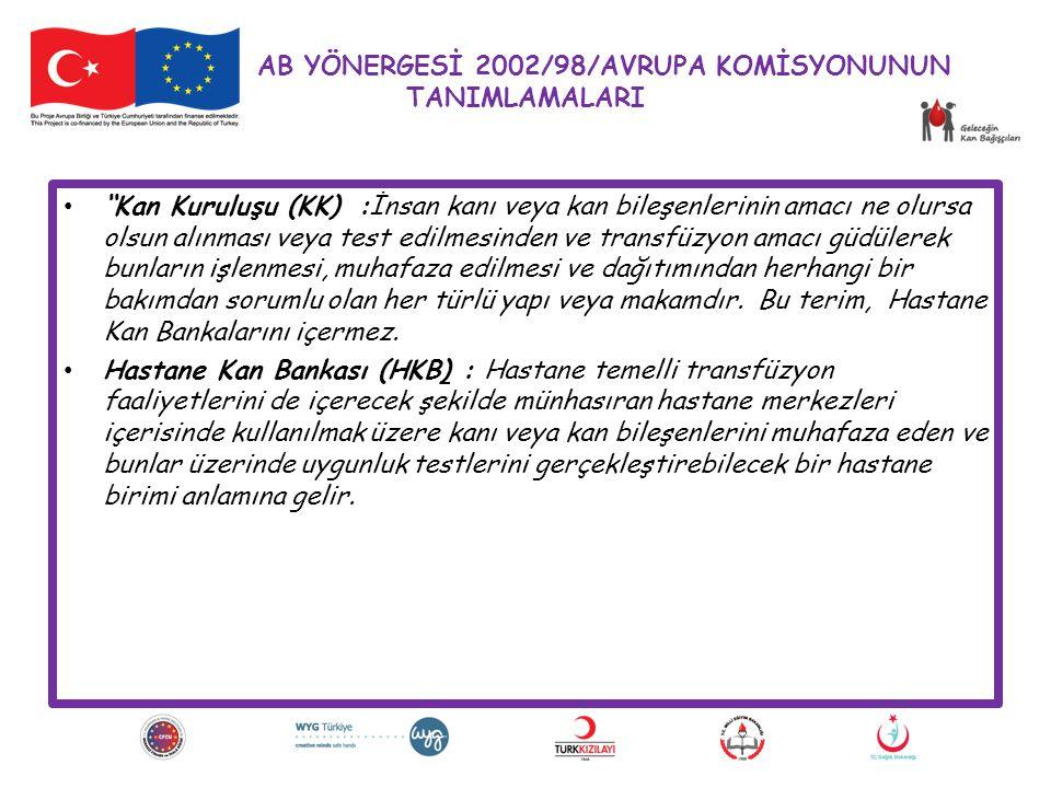 AB YÖNERGESİ 2002/98/AVRUPA KOMİSYONUNUN TANIMLAMALARI