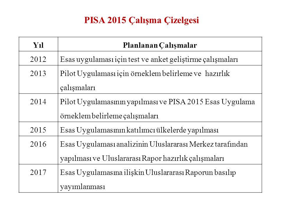 PISA 2015 Çalışma Çizelgesi