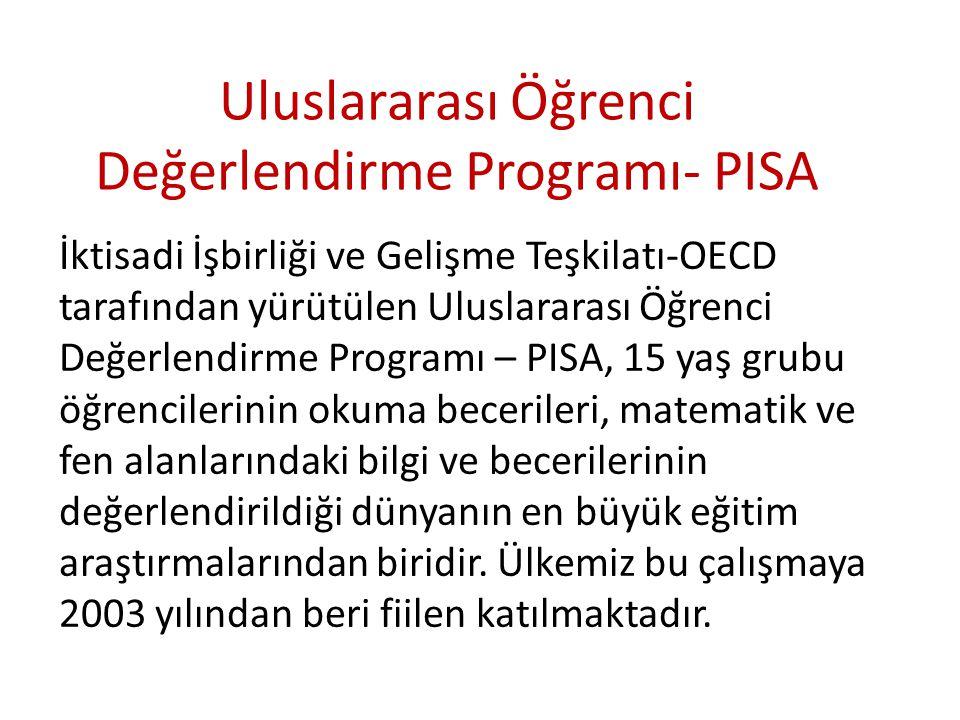 Uluslararası Öğrenci Değerlendirme Programı- PISA