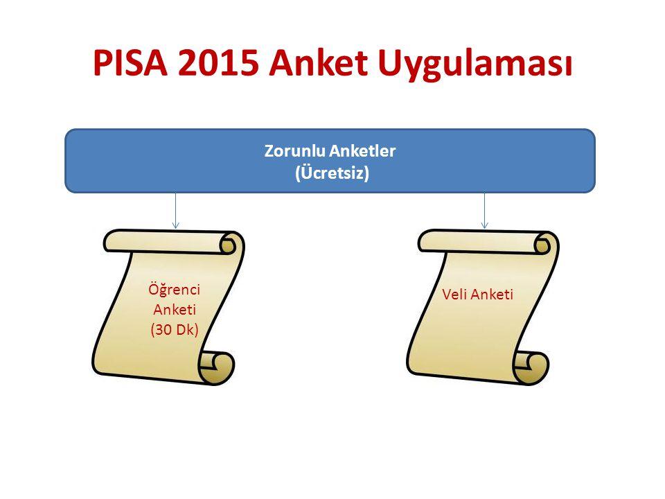 PISA 2015 Anket Uygulaması Zorunlu Anketler (Ücretsiz) Öğrenci