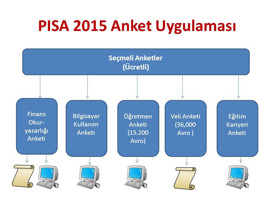 PISA 2015 Anket Uygulaması Seçmeli Anketler (Ücretli)