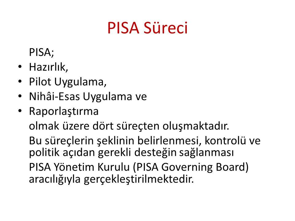 PISA Süreci PISA; Hazırlık, Pilot Uygulama, Nihâi-Esas Uygulama ve
