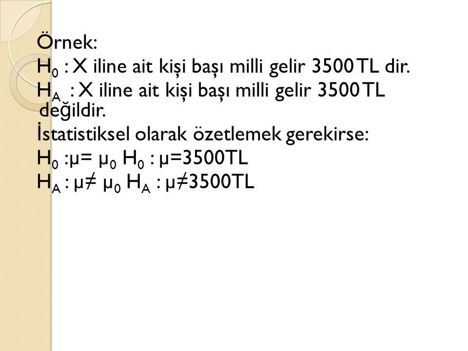 Örnek: H0 : X iline ait kişi başı milli gelir 3500 TL dir