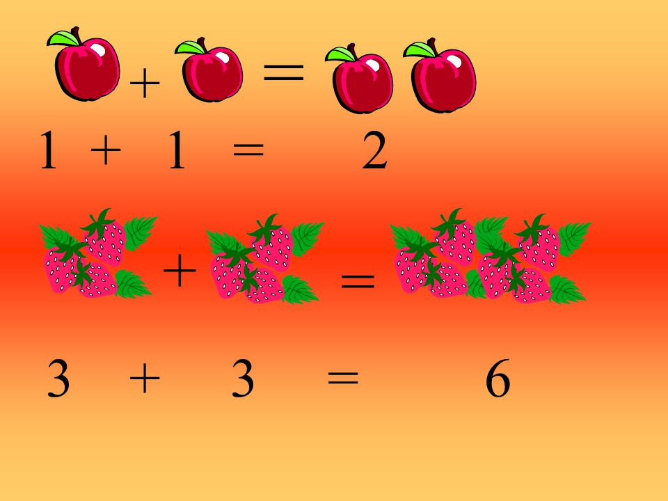 = + 1 + 1 = 2 + = 3 + 3 = 6