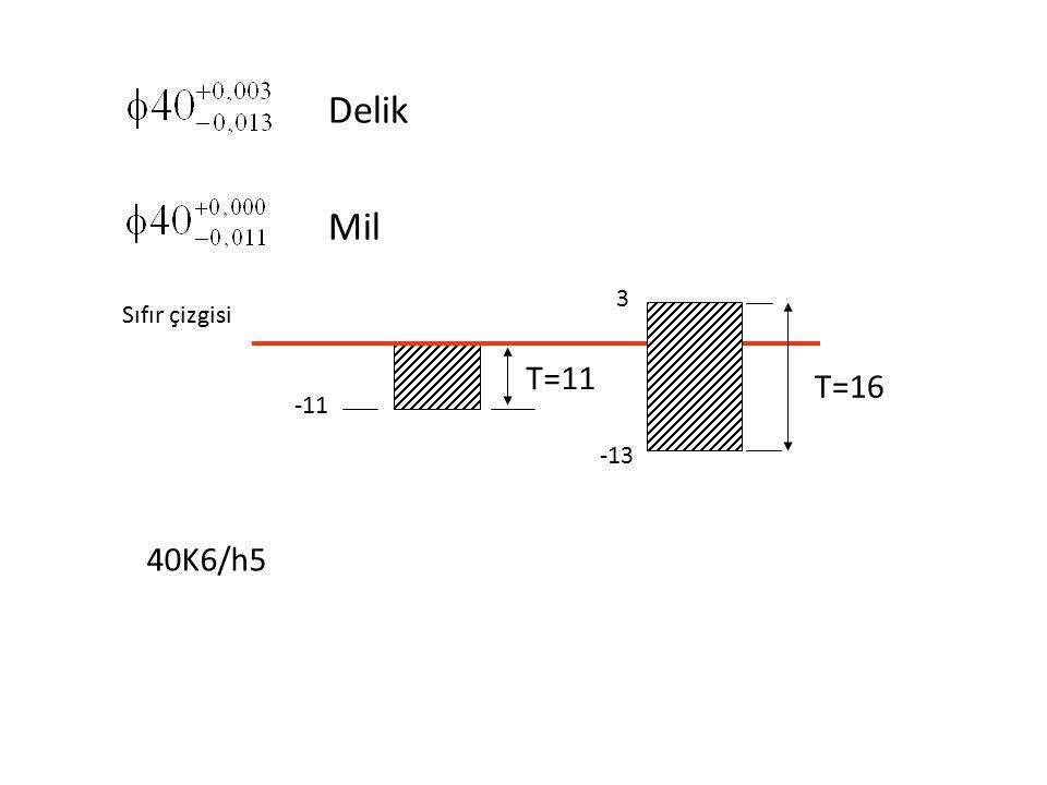 Delik Mil 3 Sıfır çizgisi T=11 T=16 -11 -13 40K6/h5