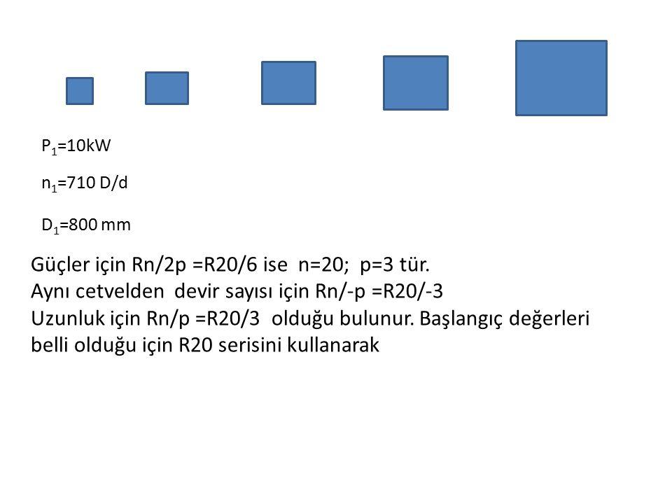 Güçler için Rn/2p =R20/6 ise n=20; p=3 tür.