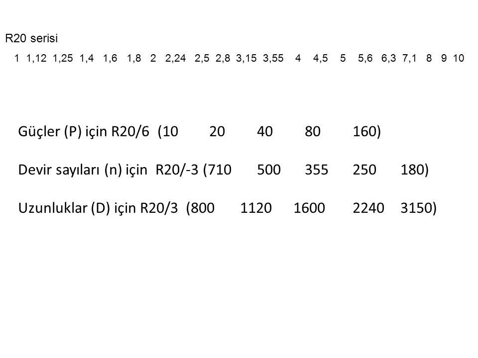 Devir sayıları (n) için R20/-3 (710 500 355 250 180)