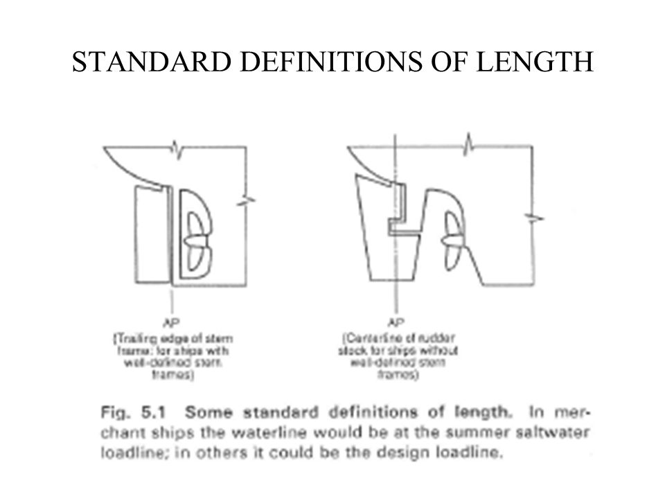 STANDARD DEFINITIONS OF LENGTH