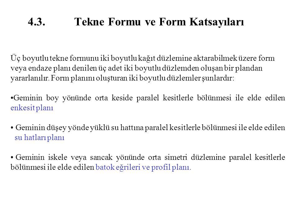 4.3. Tekne Formu ve Form Katsayıları