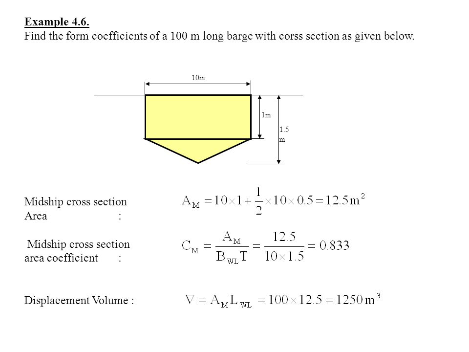 Example 4.6. Find the form coefficients of a 100 m long barge with corss section as given below. 10m.