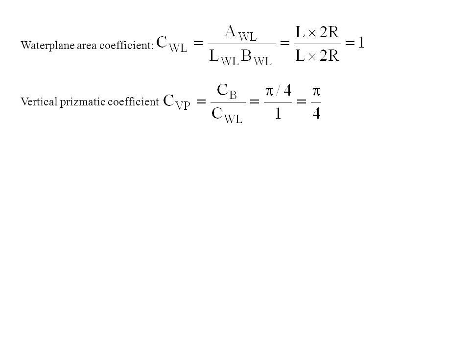 Waterplane area coefficient: