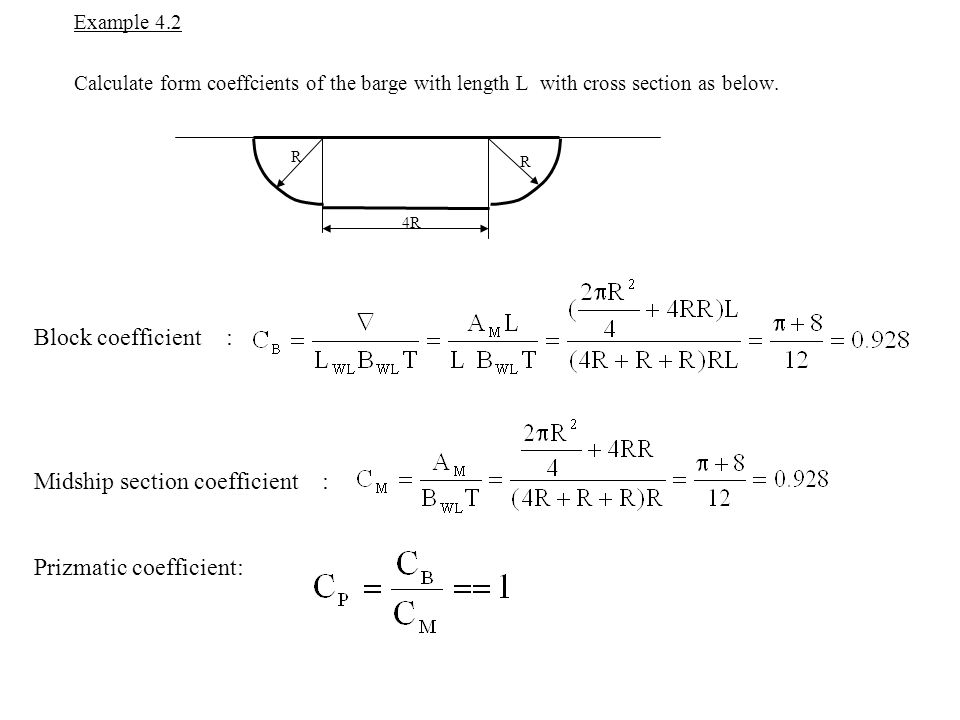 Midship section coefficient :