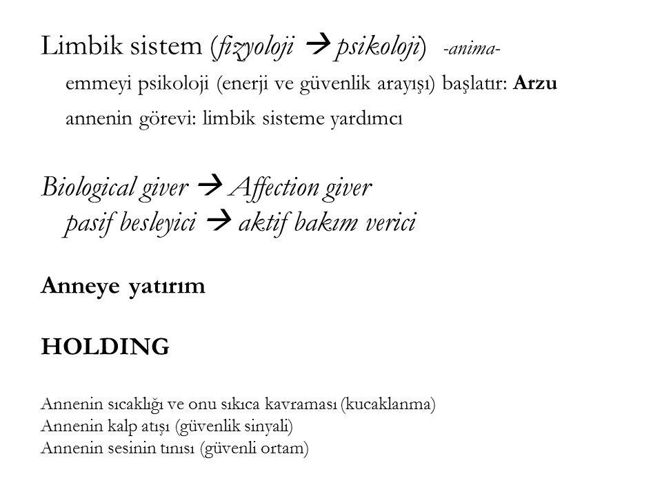 Limbik sistem (fizyoloji  psikoloji) -anima-