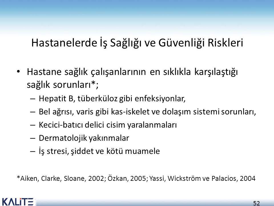 Hastanelerde İş Sağlığı ve Güvenliği Riskleri
