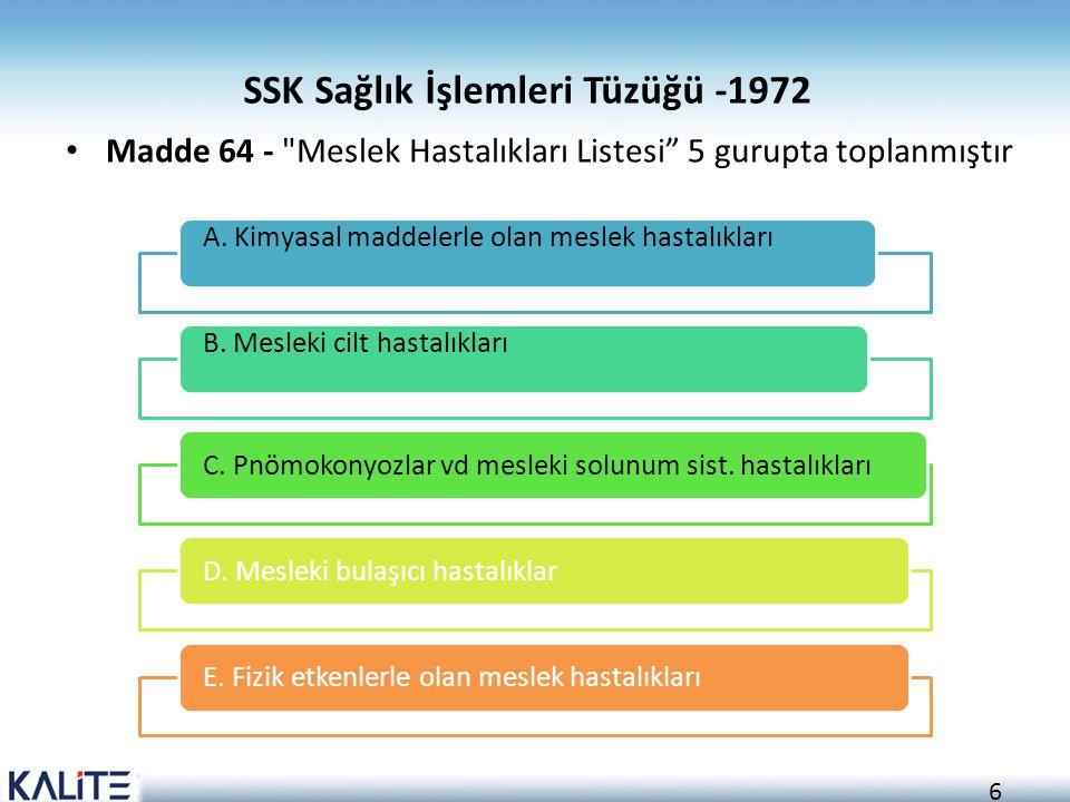 SSK Sağlık İşlemleri Tüzüğü -1972