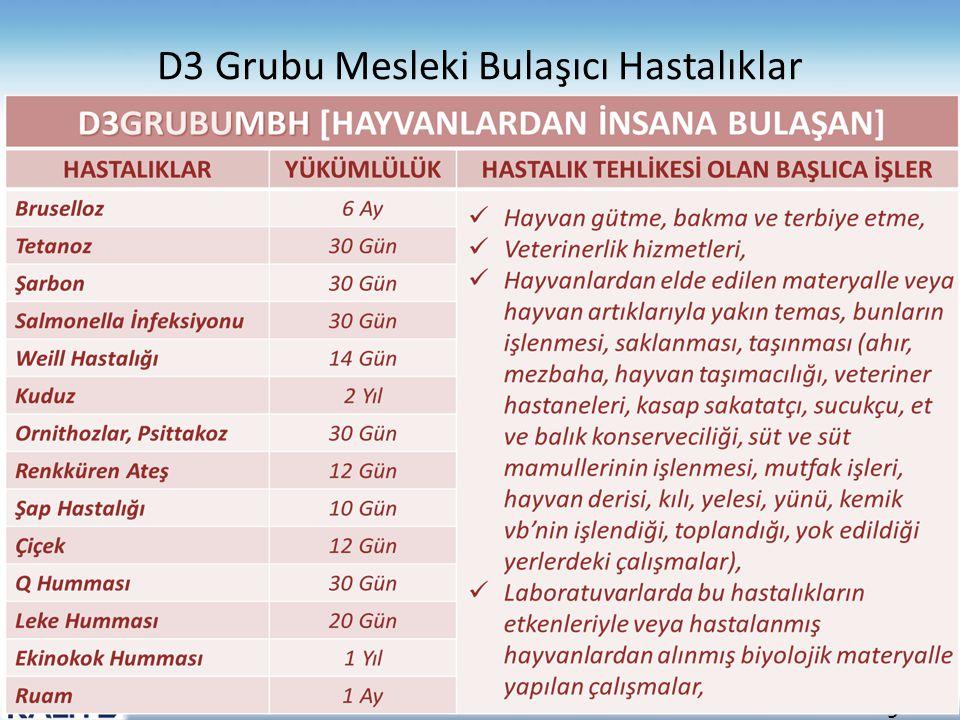 D3 Grubu Mesleki Bulaşıcı Hastalıklar