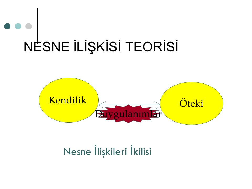 NESNE İLİŞKİSİ TEORİSİ