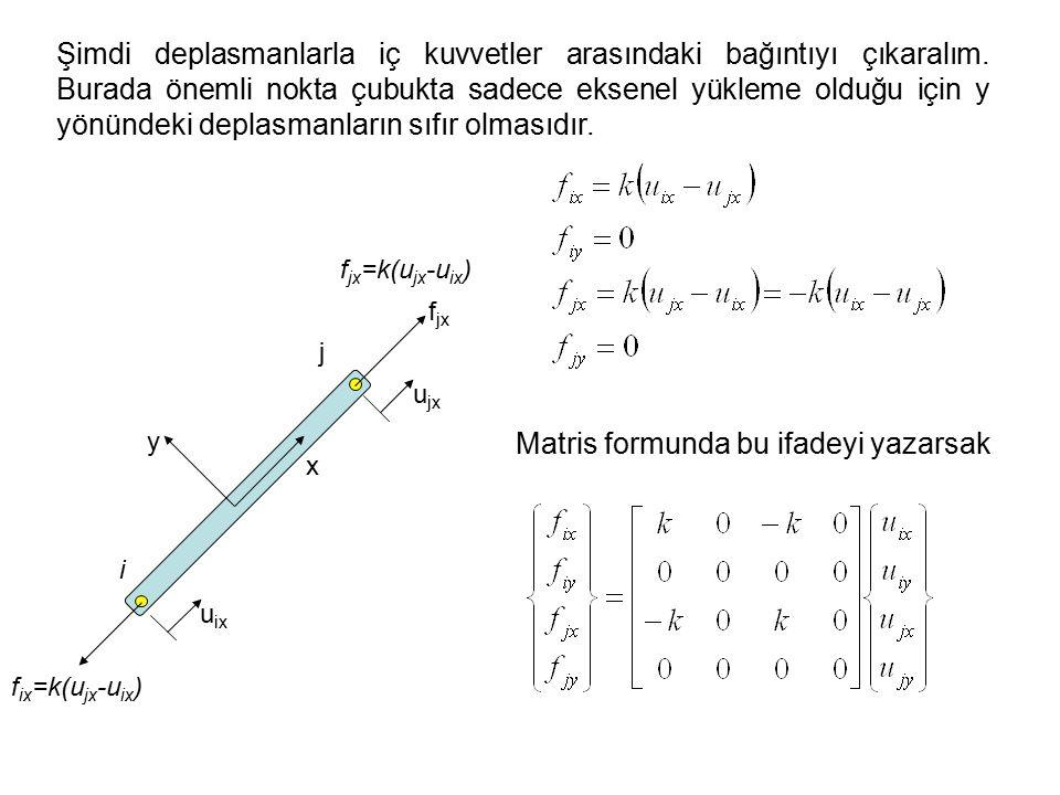 Matris formunda bu ifadeyi yazarsak