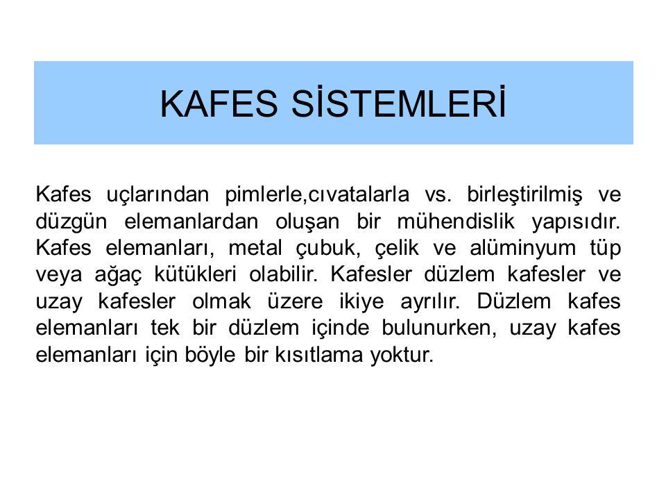 KAFES SİSTEMLERİ