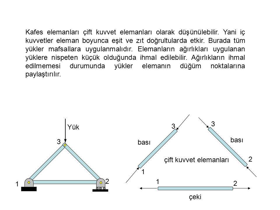 Kafes elemanları çift kuvvet elemanları olarak düşünülebilir