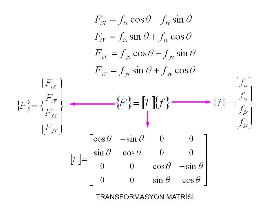 TRANSFORMASYON MATRİSİ