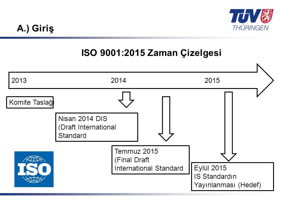 A.) Giriş ISO 9001:2015 Zaman Çizelgesi 2013 2014 2015 Komite Taslağı