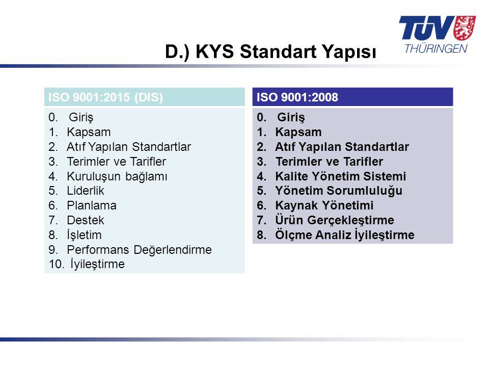 D.) KYS Standart Yapısı ISO 9001:2015 (DIS) 0. Giriş Kapsam