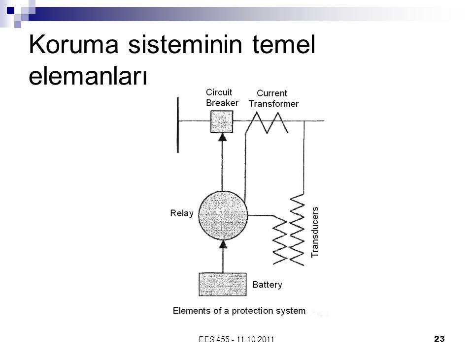 Koruma sisteminin temel elemanları