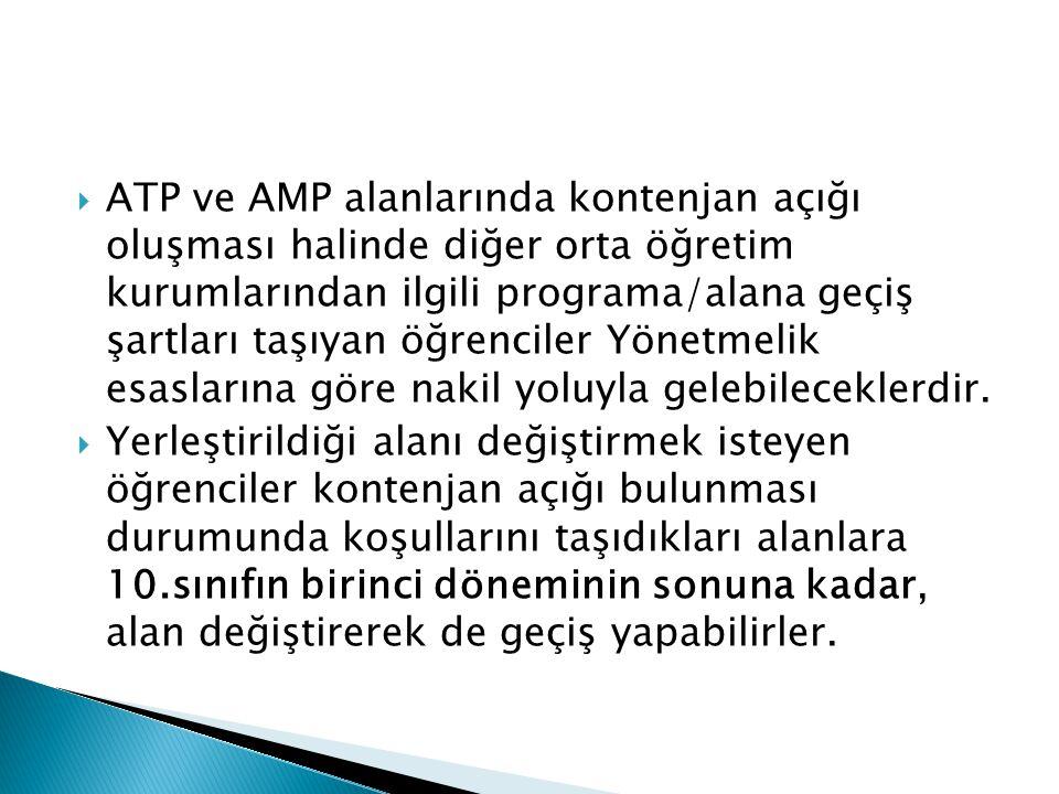 ATP ve AMP alanlarında kontenjan açığı oluşması halinde diğer orta öğretim kurumlarından ilgili programa/alana geçiş şartları taşıyan öğrenciler Yönetmelik esaslarına göre nakil yoluyla gelebileceklerdir.