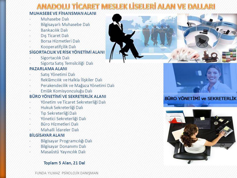 ANADOLU TİCARET MESLEK LİSELERİ ALAN VE DALLARI