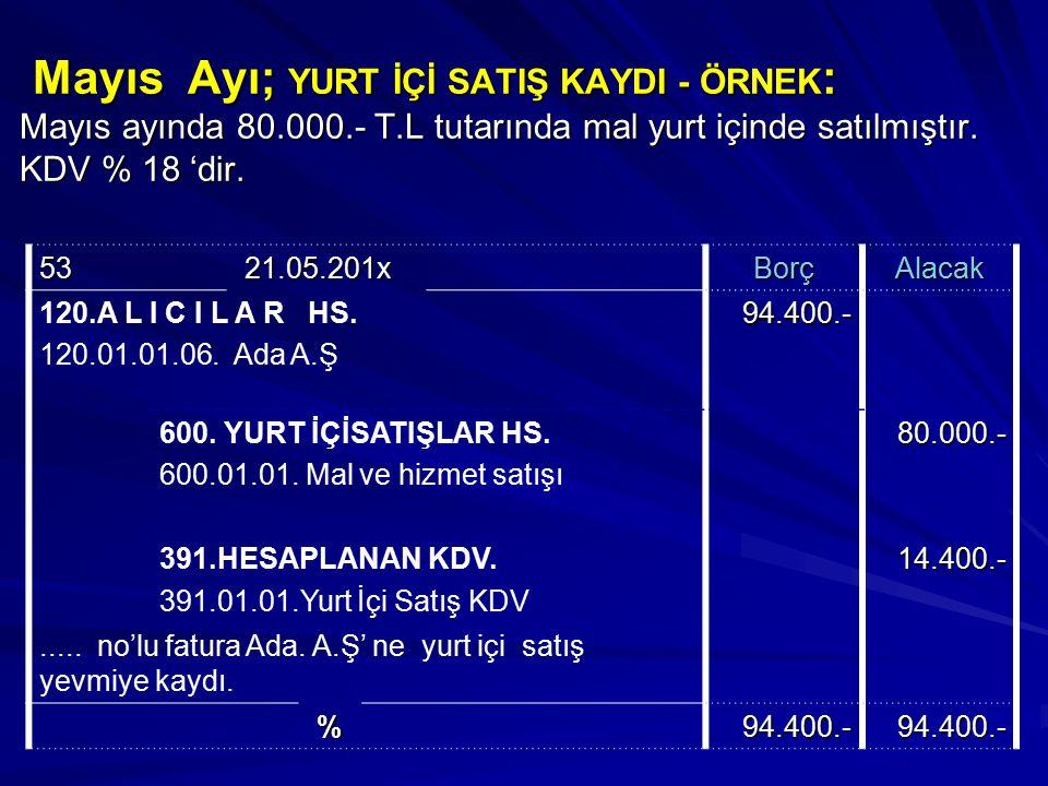 Mayıs Ayı; YURT İÇİ SATIŞ KAYDI - ÖRNEK: Mayıs ayında 80. 000. - T