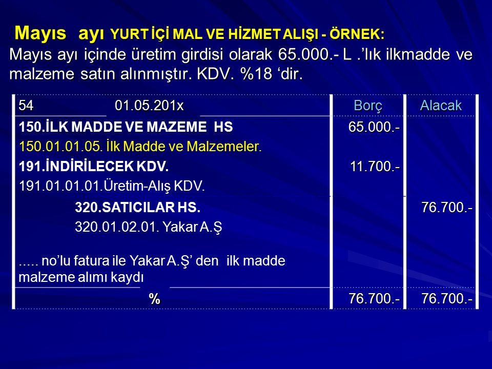 Mayıs ayı YURT İÇİ MAL VE HİZMET ALIŞI - ÖRNEK: Mayıs ayı içinde üretim girdisi olarak 65.000.- L .'lık ilkmadde ve malzeme satın alınmıştır. KDV. %18 'dir.