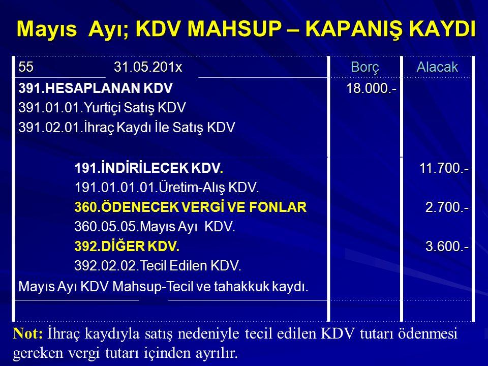 Mayıs Ayı; KDV MAHSUP – KAPANIŞ KAYDI