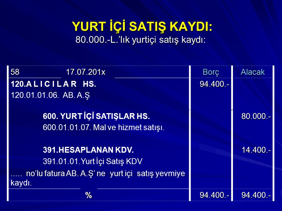 YURT İÇİ SATIŞ KAYDI: 80.000.-L.'lık yurtiçi satış kaydı: