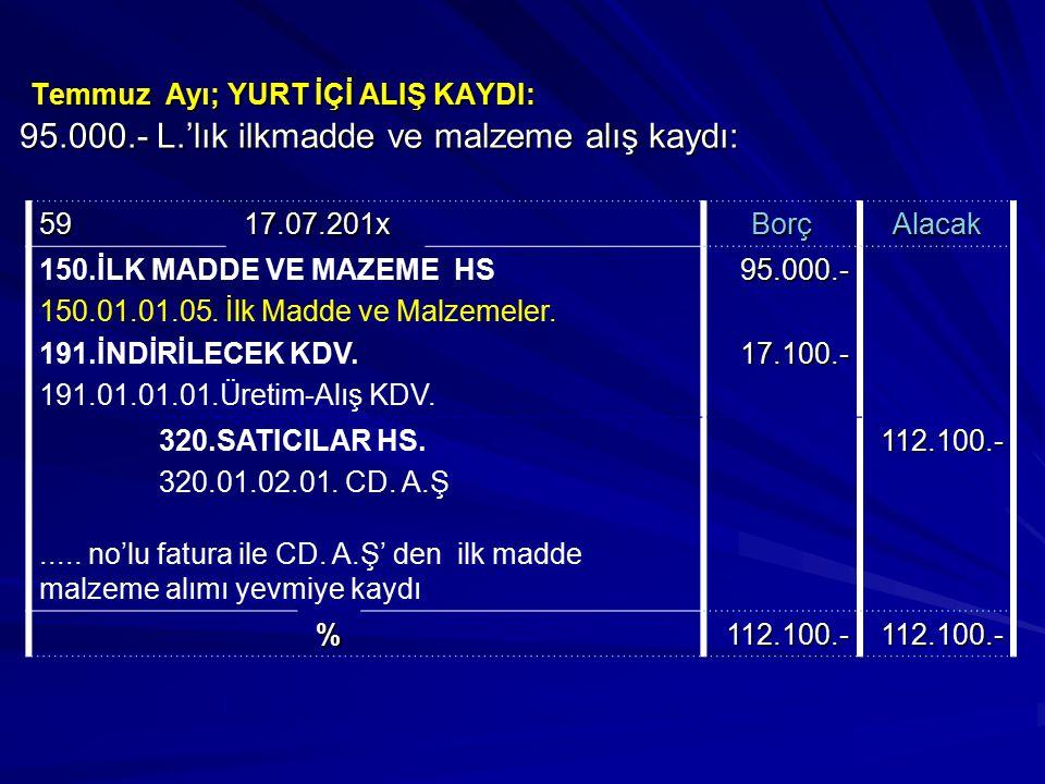 Temmuz Ayı; YURT İÇİ ALIŞ KAYDI: 95. 000. - L