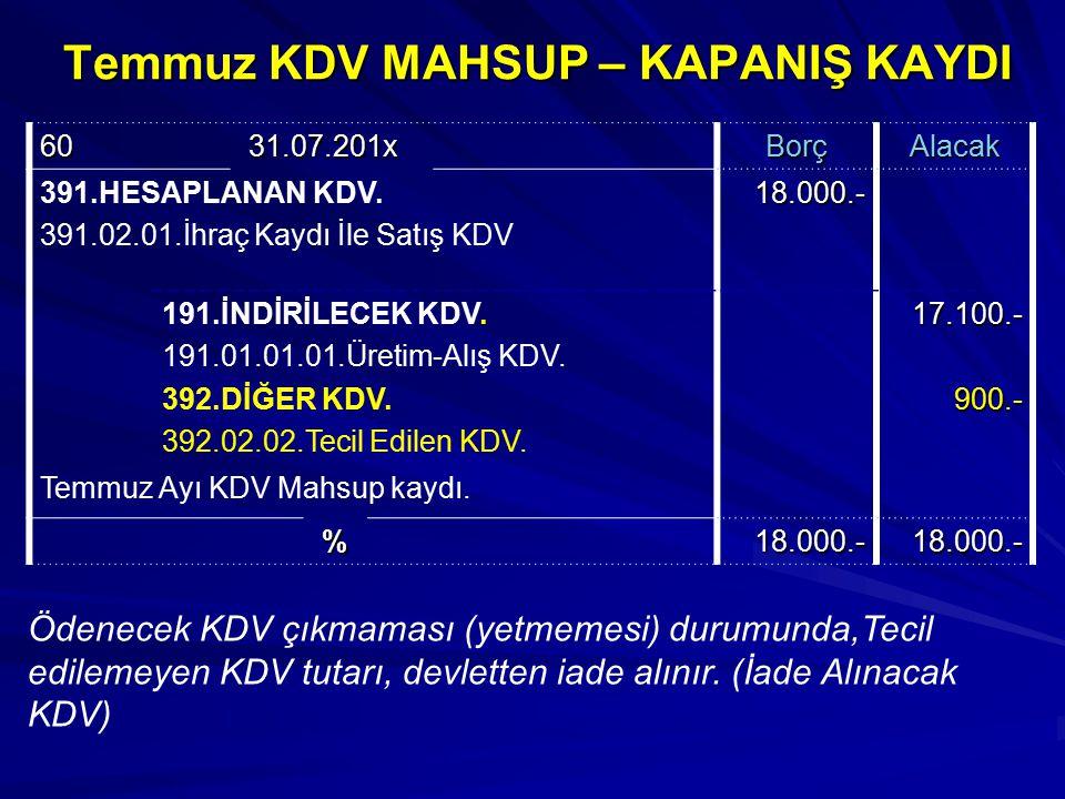 Temmuz KDV MAHSUP – KAPANIŞ KAYDI