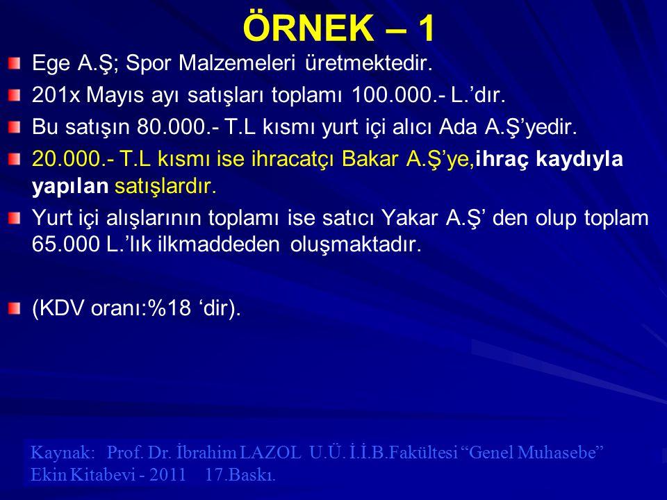 ÖRNEK – 1 Ege A.Ş; Spor Malzemeleri üretmektedir.
