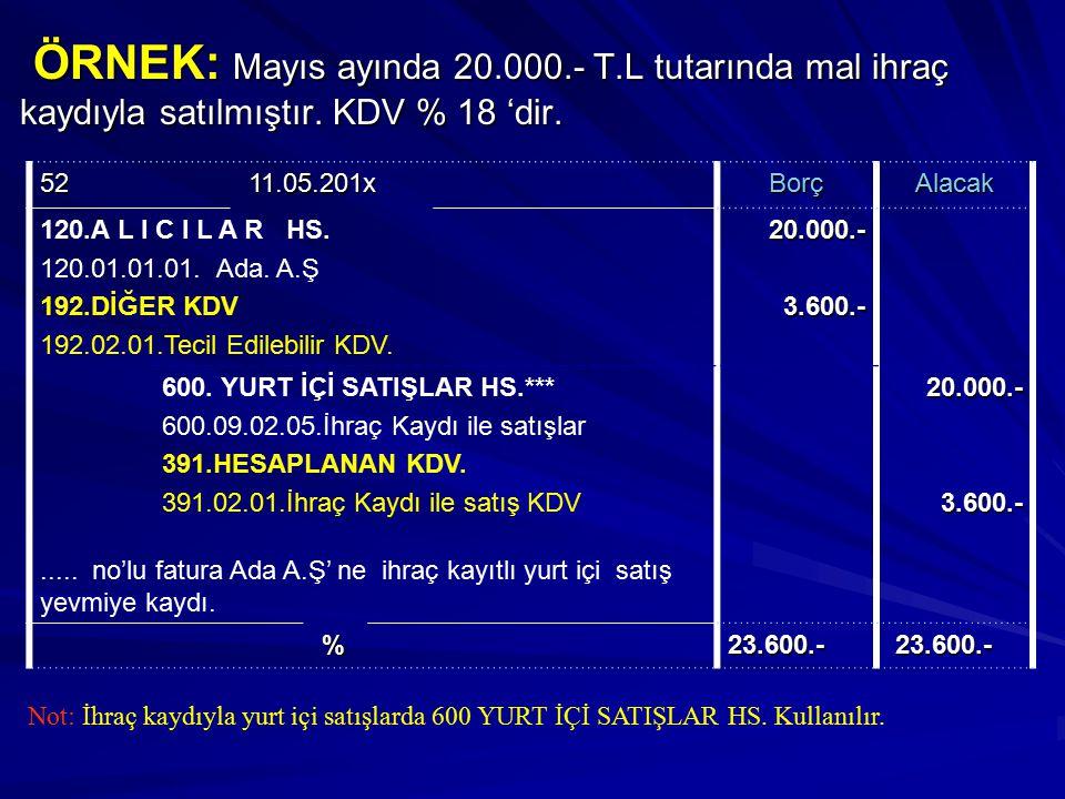 ÖRNEK: Mayıs ayında 20.000.- T.L tutarında mal ihraç kaydıyla satılmıştır. KDV % 18 'dir.