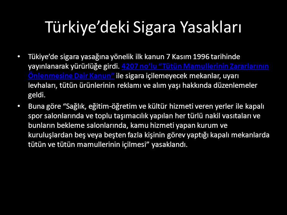 Türkiye'deki Sigara Yasakları