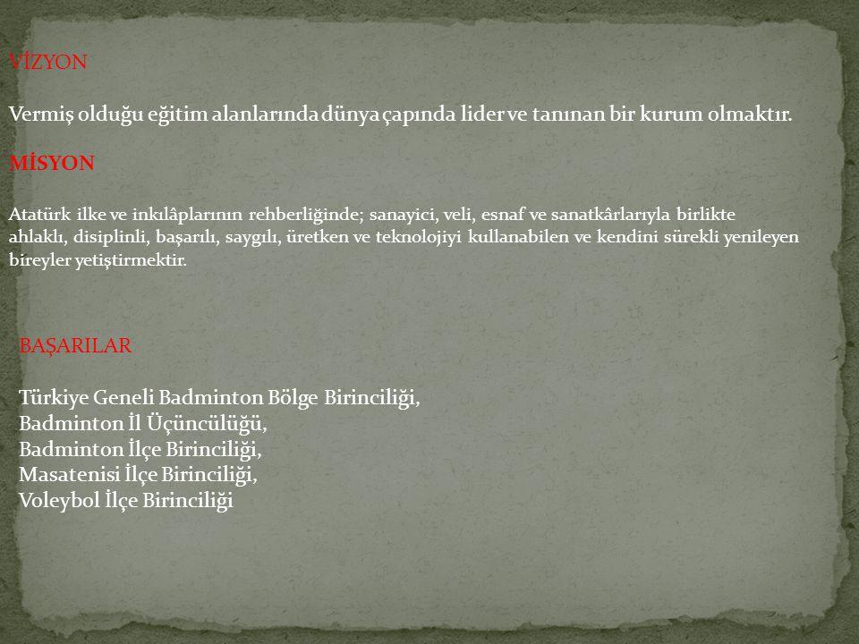 Türkiye Geneli Badminton Bölge Birinciliği, Badminton İl Üçüncülüğü,