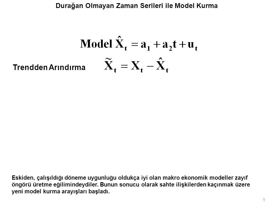 Durağan Olmayan Zaman Serileri ile Model Kurma
