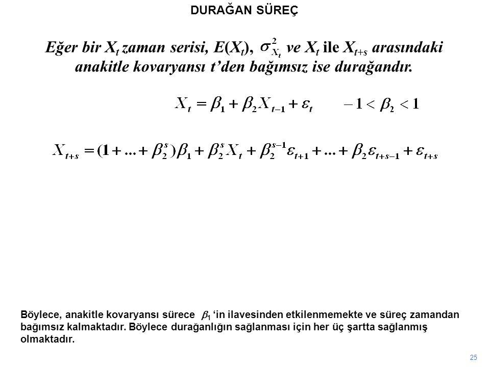 DURAĞAN SÜREÇ Eğer bir Xt zaman serisi, E(Xt), ve Xt ile Xt+s arasındaki anakitle kovaryansı t'den bağımsız ise durağandır.